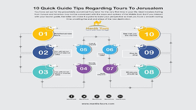 Tours To Jerusalem