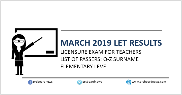 Q-Z Passers List: March 2019 LET Result Elementary