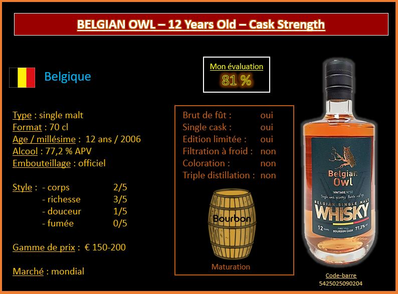 Review #525  : Belgian Owl – 12 Years Old – Cask Strength