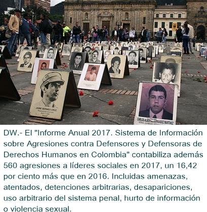 Cada tres días muere asesinado un defensor de derechos humanos en Colombia