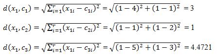 Algoritma K-Means Clustering dan Contoh Perhitungan Untuk Data Numerik 2 Dimensi (bag. 2)