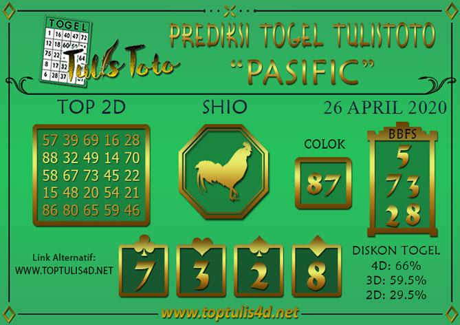 Prediksi Togel PASIFIC TULISTOTO 26 APRIL 2020