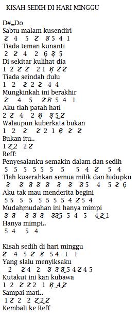 Kunci Gitar Chord Ratih Purwasih - Kisah Sedih Di Hari