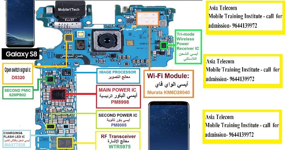Samsung S8 G950f Motherboard Circuit Component Functions