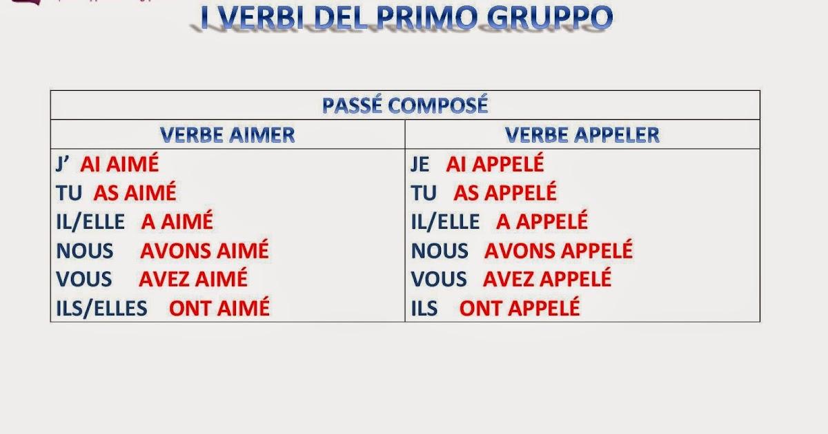 I Verbi Del Primo Gruppo Pass 233 Compos 233