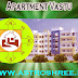 Importance of Vastu For Our Dream apartment or House