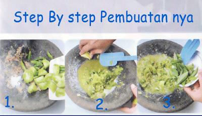 gambarqan ilustrasi dan cara pembuatan sambal cibiuk sunda