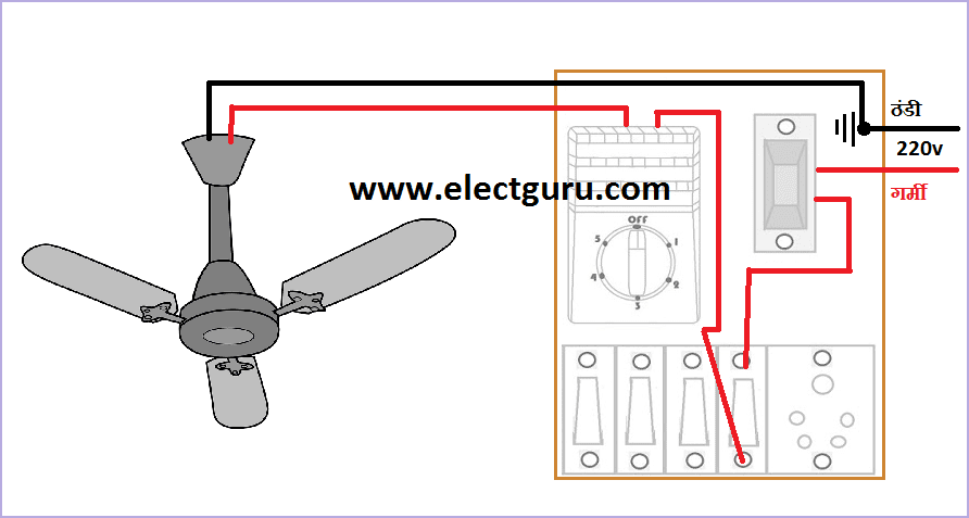 Old fan regulator connection