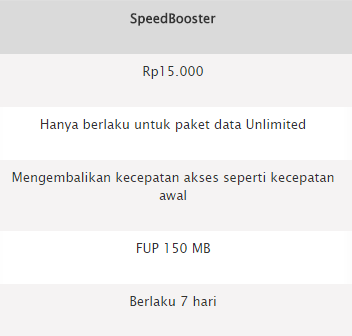 Axis Speed Booster