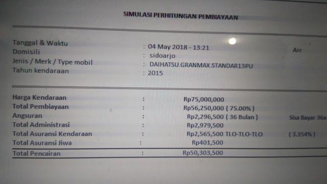 Nilai pencairan pembiayaan kredit dengan jaminan bpkb mobil Daihatsu Grandmax Standar 13 PU 2015 - Mei 2018 - melalui perusahaan pembiayaan kredit bfi finance
