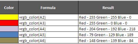 Excel Vba Interior Color Rgb