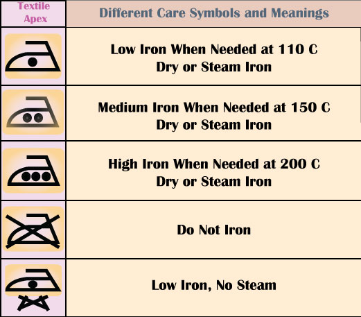 Garment Ironing Care Symbols