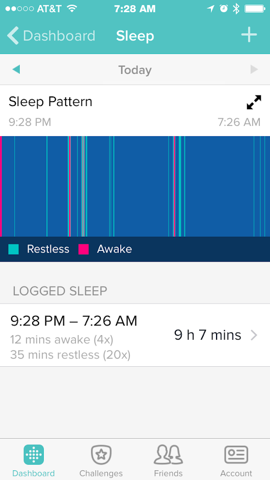 2015-Apr-24 fitbit sleep