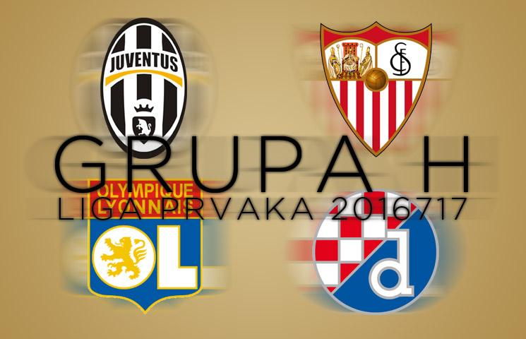 Poznate grupe Lige prvaka za sezonu 2016/17