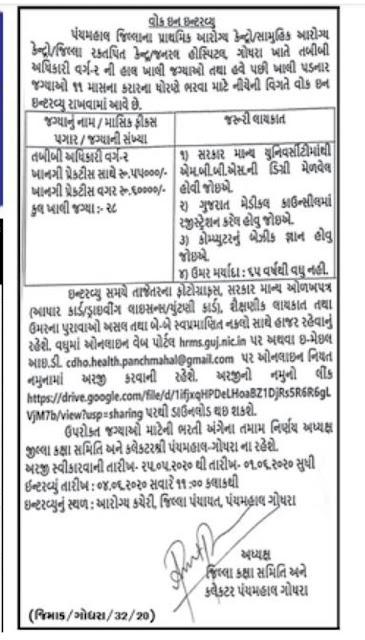 Health Office, District Panchayat, Godhra Recruitment for