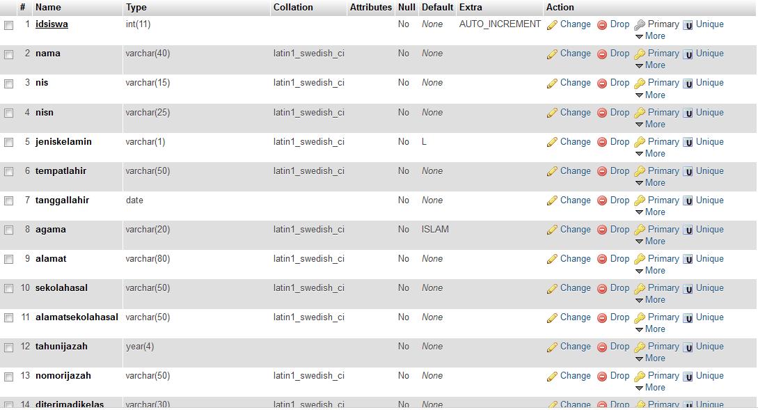 Tutorial Lengkap Cara Membuat Database MySQL di PhpMyAdmin terbaru