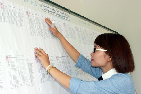 Thi vào lớp 10 tỉnh Đồng Nai