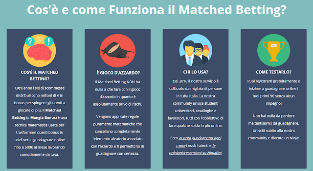 NinjaBet: Il Matched Betting e le Scommesse Sportive