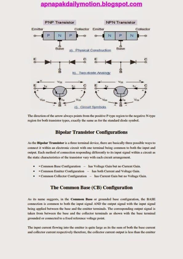 apnapakdailymotion: Transister Basics Read and Download free