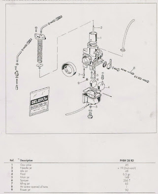 Cagiva mito carb parts diagram
