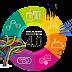 Fokus Anggaran SDM Kembangkan Industri 4.0