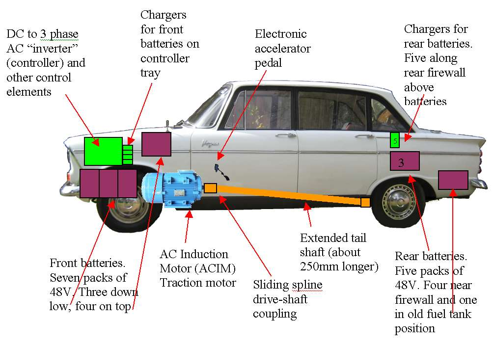Electric Vogue: Basic Electrical Diagram and Layout