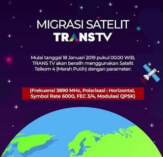 Solusi Trans TV Trans 7 ANTV Satelit Telkom 3s Hilang Sinyal