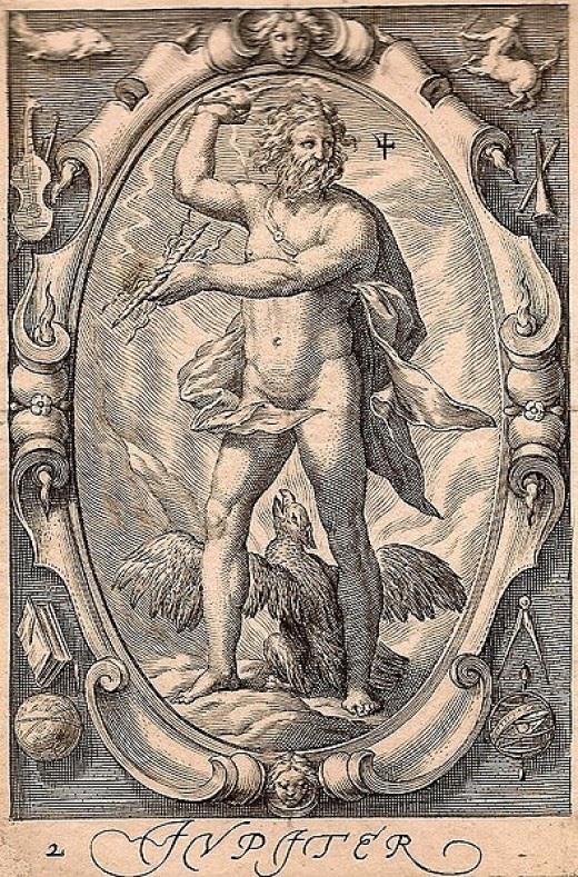 Юпитер в гороскопе