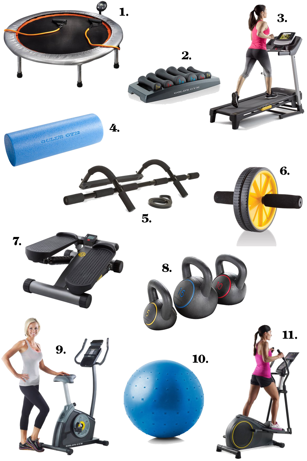 Southern mom loves resolutions made easy home fitness