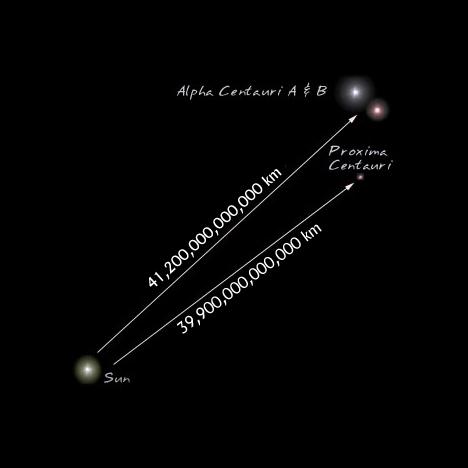 alpha centauri from sun - photo #13