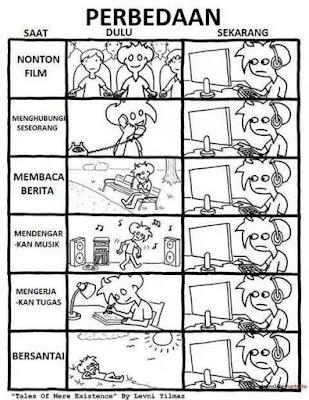 20 Meme Lucu Perbandingan Zaman Dulu VS Sekarang, Berubah Banget!