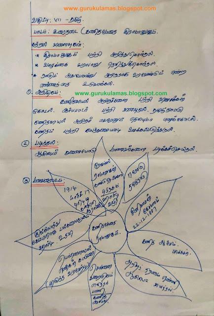 10th maths book pdf tamil medium