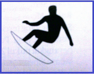 Style Movement And Surf Board type Acknowledgements