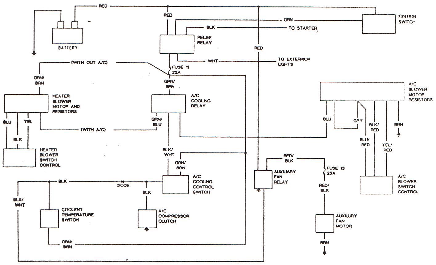 air conditioner wiring diagram additionally furnace blower fan [ 1416 x 859 Pixel ]