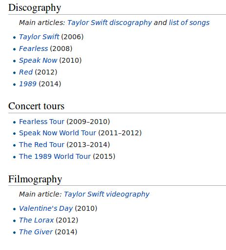 wikipedia lists