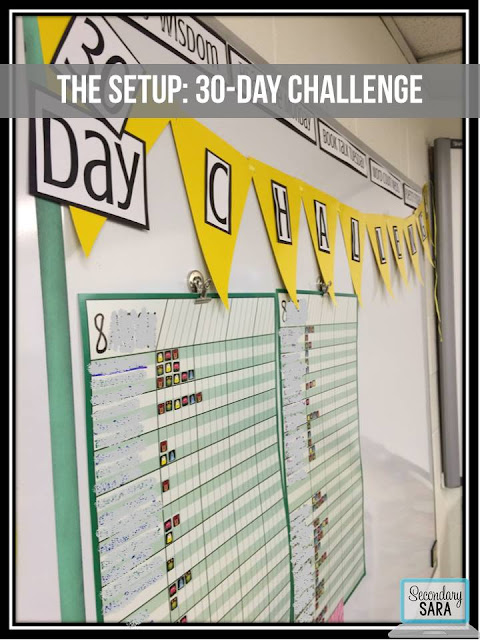 My co-teacher and I led a 30-day challenge, in the style of NaNoWriMo, with our 8th graders. This post sums up how the 30-day challenge went, what I learned from it, and what things I would change or consider before doing another one in my ELA class.