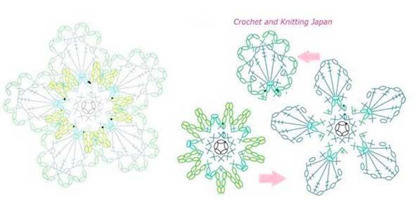 gráficos de flores miniatura crochet