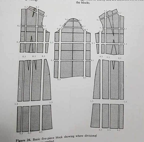Sew Explicit Pattern Grading For Fashion Design How To Learn To Grade Sewing Patterns Part 2