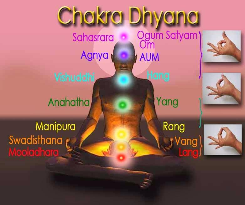 Oneness (Singapore): Chakra Dhyana 脉轮静心