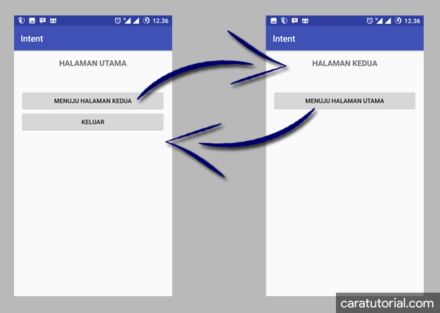 Intent Android Studio