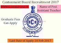Cantonment Board Belgaum Recruitment 2017 – High School Assistant Teachers