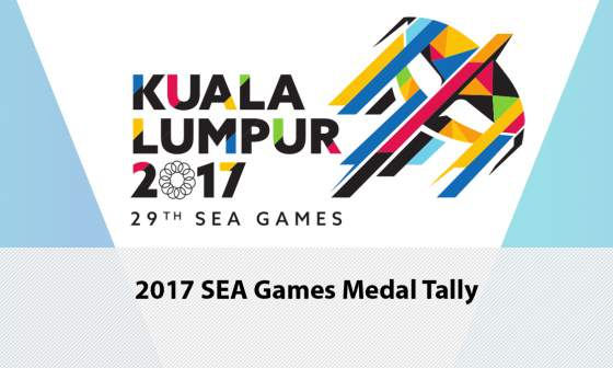 medal tally 2017 sea games - Asian Games Vs Sea Games