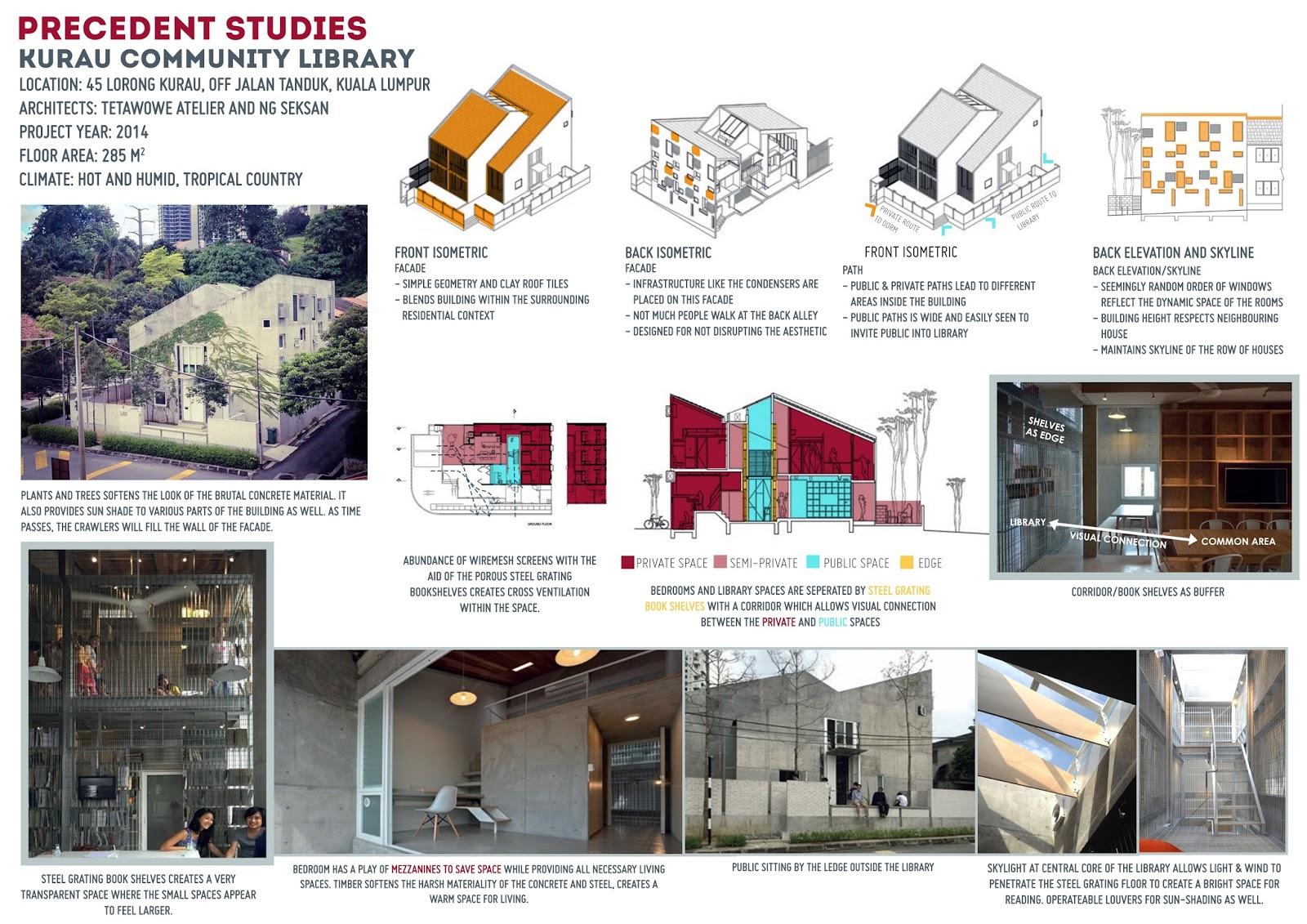 Precedent study architecture online