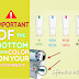 Importance Of The Bottom Stripe Color on your Toothpaste