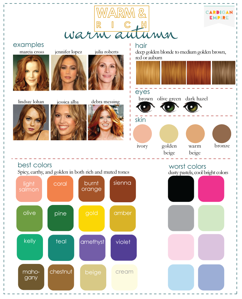 Color Analysis: 3 Degrees Of Warm & Rich