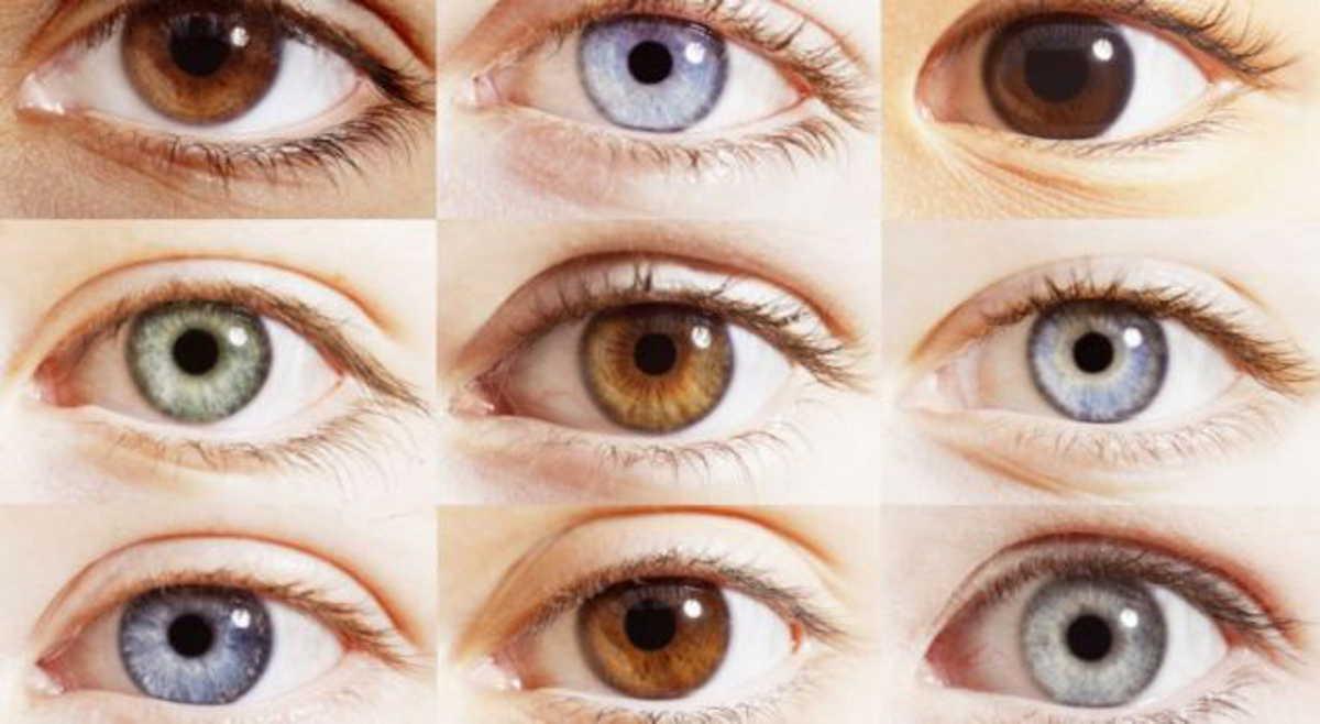 Shkencëtarët Pretendojnë se Ngjyra e Syrit Tregon Personalitetin e Vërtetë