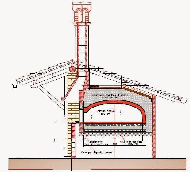 Cupola forni a legna for Abbattitore fumi forno a legna