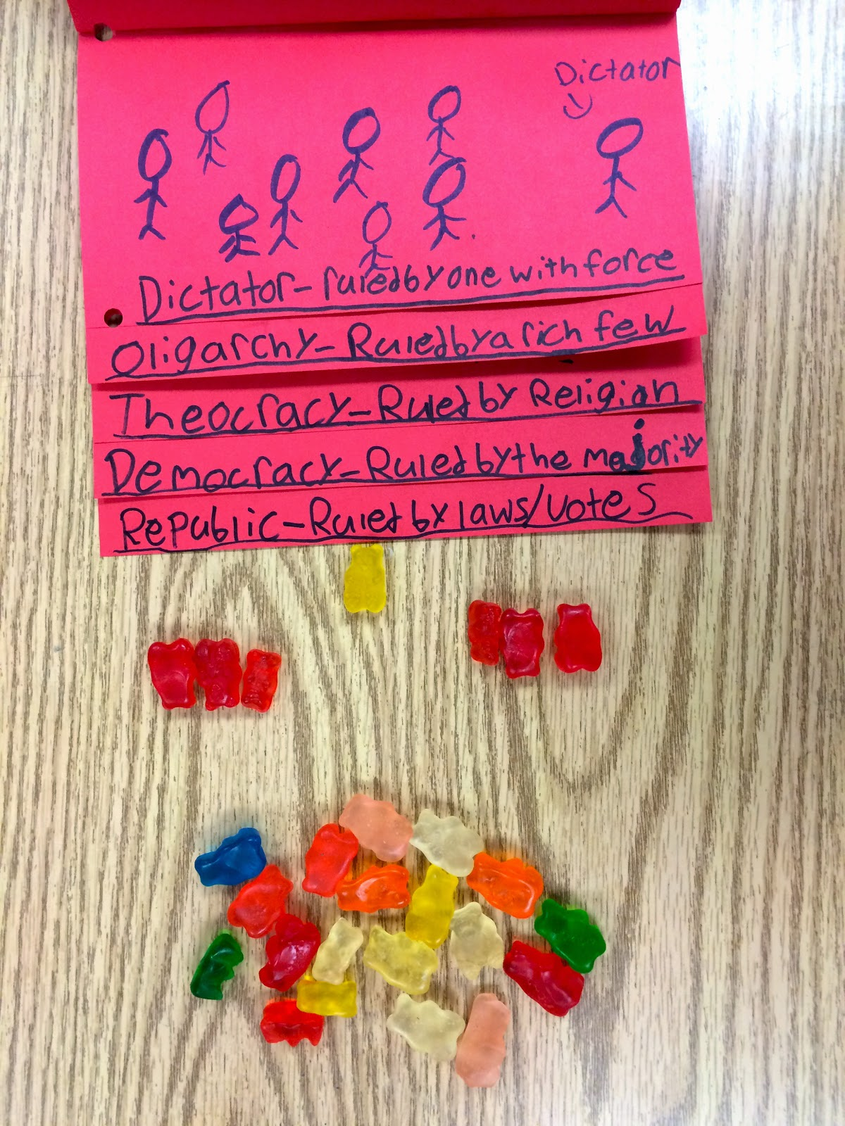 The Art Of Learning Gummy Bear Government