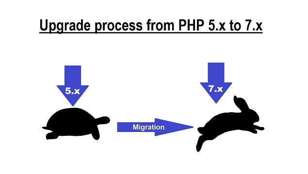 Upgrade process from PHP 5.x to 7.x