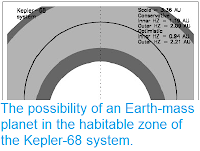 https://sciencythoughts.blogspot.com/2015/11/the-possibility-of-earth-mass-planet-in.html